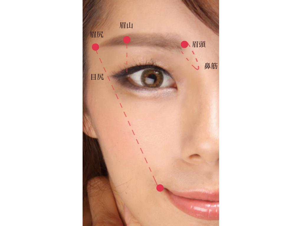 眉を描く時の正しい位置を知る3つのポイント