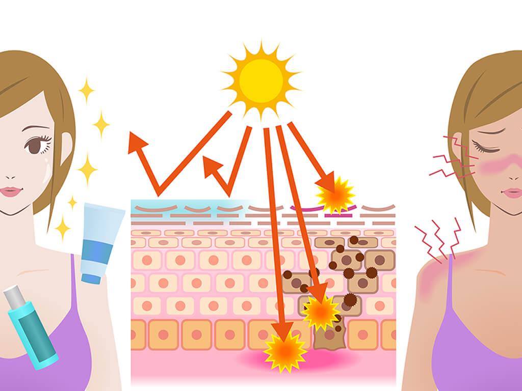 正しい日焼け対策2つの方法