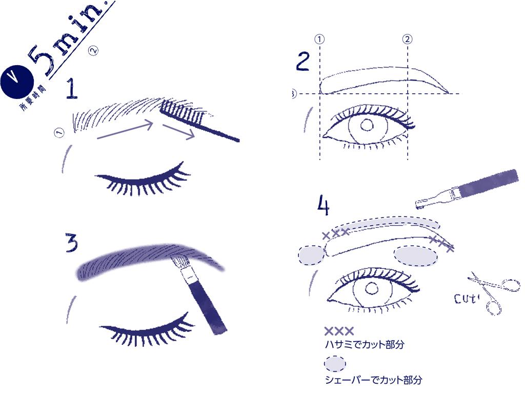 【5分でできる♪眉のお手入れ&描き方】